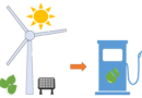 Die Herausforderung der zukünftigen Mobilität – Studierende evaluieren alternative Kraftstoffe mit dem CBL-Ansatz